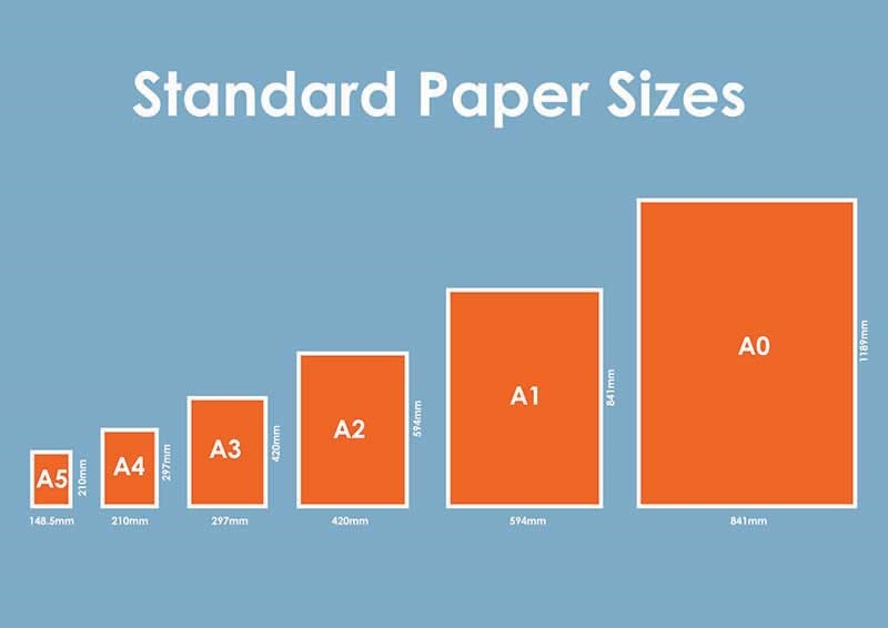 انواع سایز کاغذ